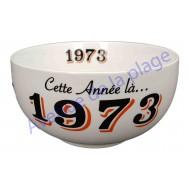 Bol année de naissance 1973