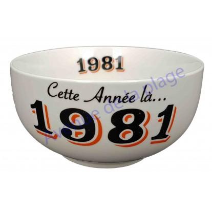 Bol année de naissance 1981