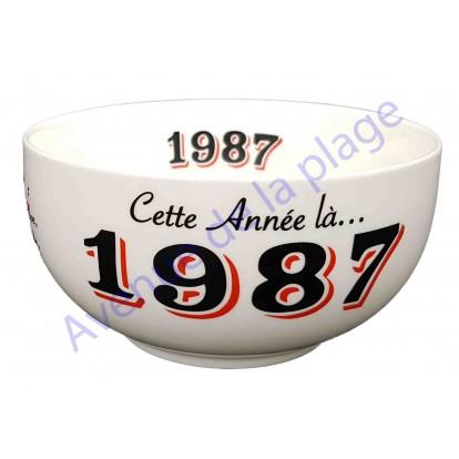 Bol année de naissance 1987